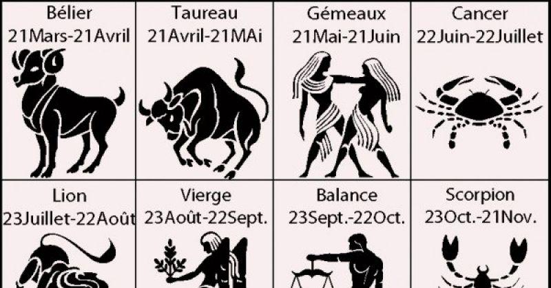 Bien connu Les pires défauts des gens en fonction de leur signe astrologique  TY42